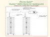 Enviro-Gard™ Duplex™ 3