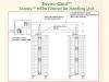 Enviro-Gard™ Duplex™ 4