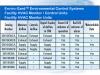 Enviro-Gard™ Exhaust & Supply Monitor/Control Units 4