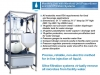 Hydropac® AWS-2500 Pouch Machine 3