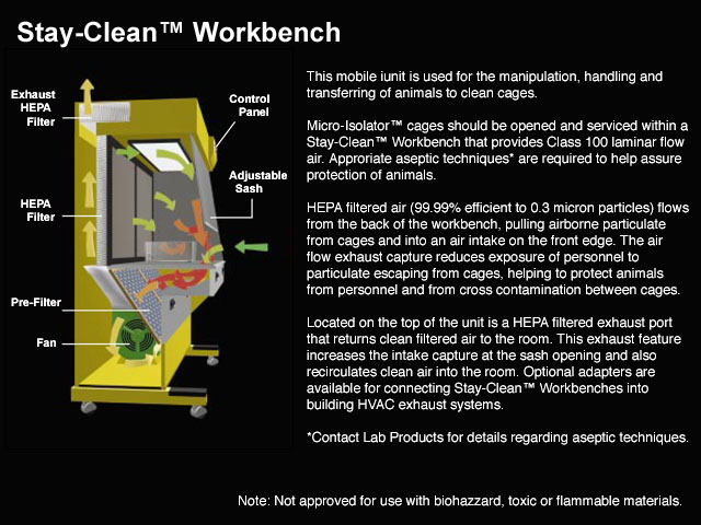 Stay Clean Workbenches Lab Animal Housing Amp Equipment